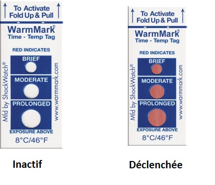 Indicateur de température à usage unique Warmmark