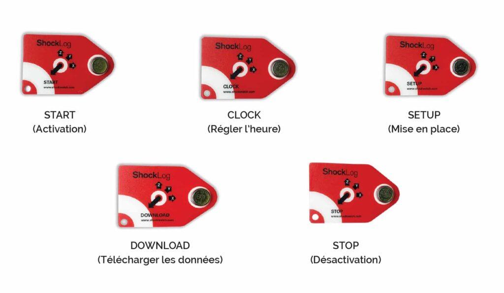 image des clés ibutton de enregistreur de choc shocklog 298