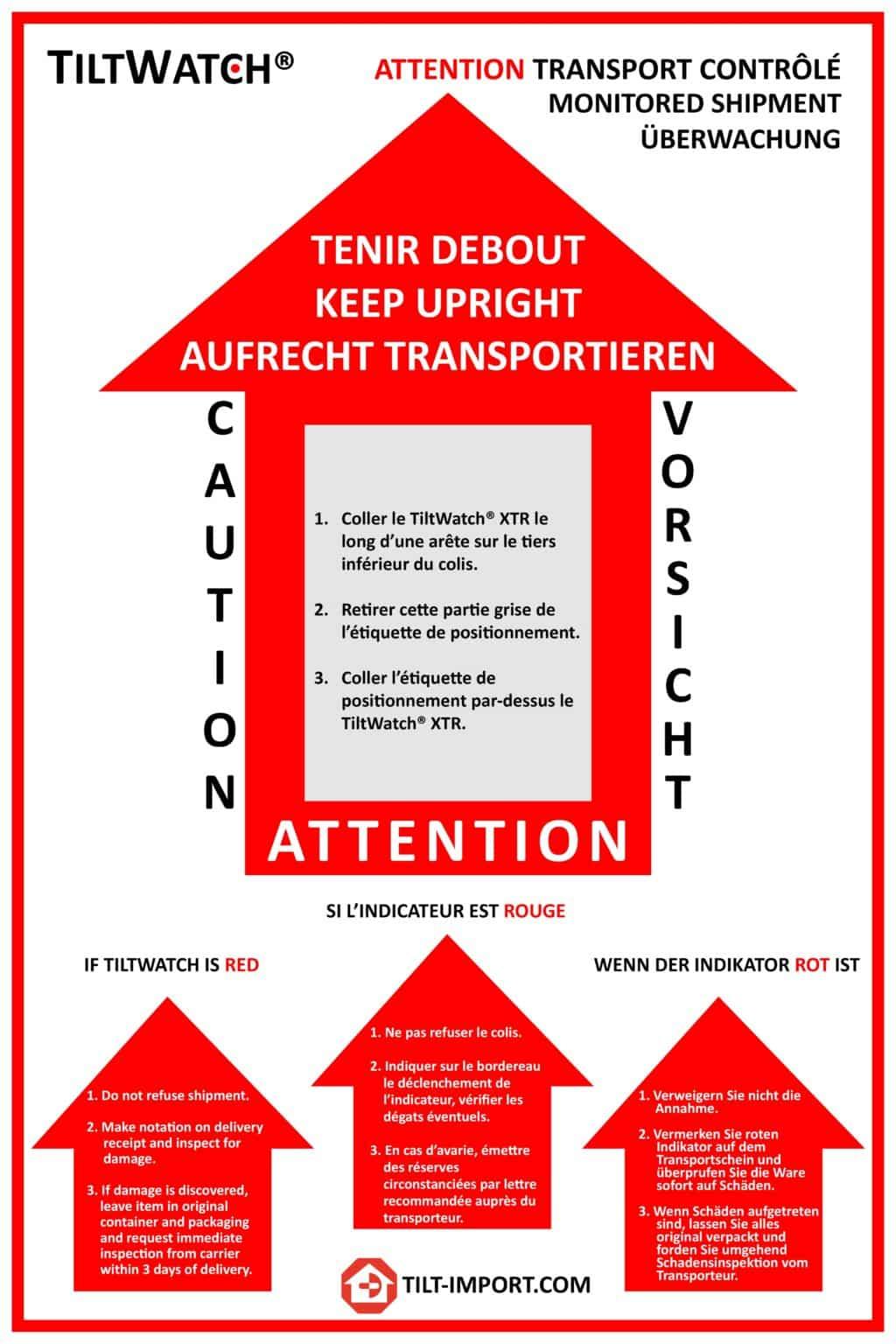 image de l'étiquette de positionnement de l'indicateur de renversement TiltWatch XTR