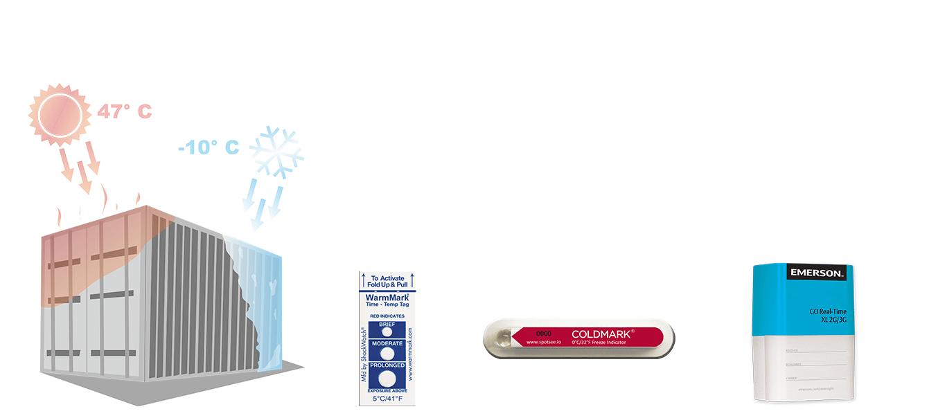 Indicateur et enregistreur de température géolocalisé