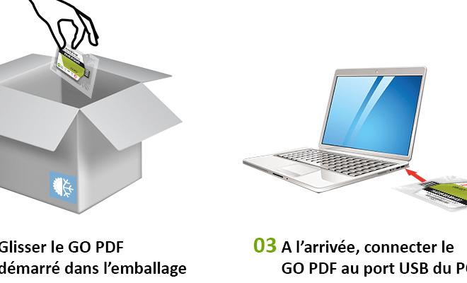 Utilisation de l'enregistreur de température GO PDF Médical&Industrie