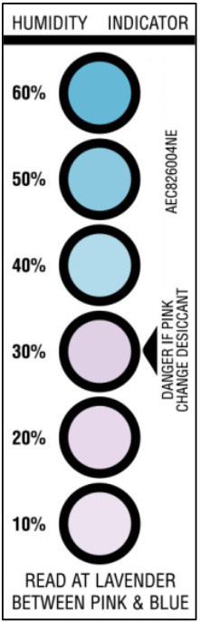 Carte indicatrice d'humidité réversible