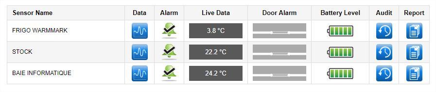 image du tableau de bord enregistreur de température Hanwell Pro