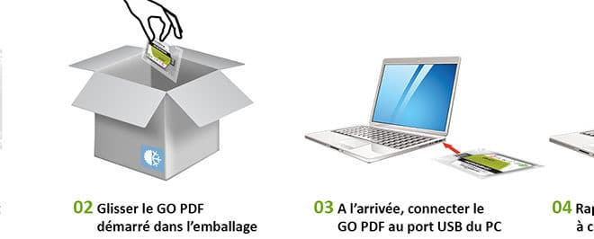 illustration de l'utilisation de l'enregistreur de température USB GO PDF Medical