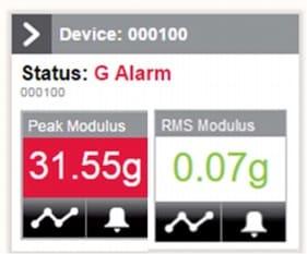 Alarme enregistreur de vibration électronique OpsWatch