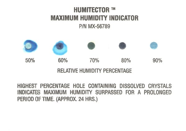 image d'une carte indicatrice d'humidité Irréversible déclenché