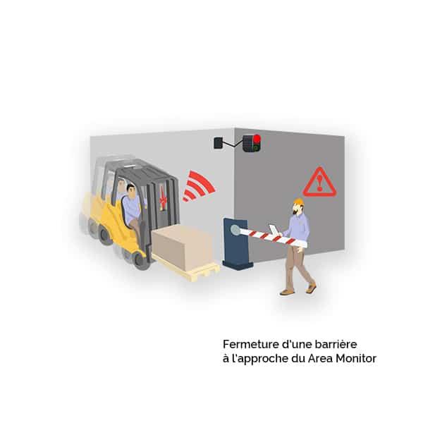 image du système de fermeture de barrière automatique Hit-Not